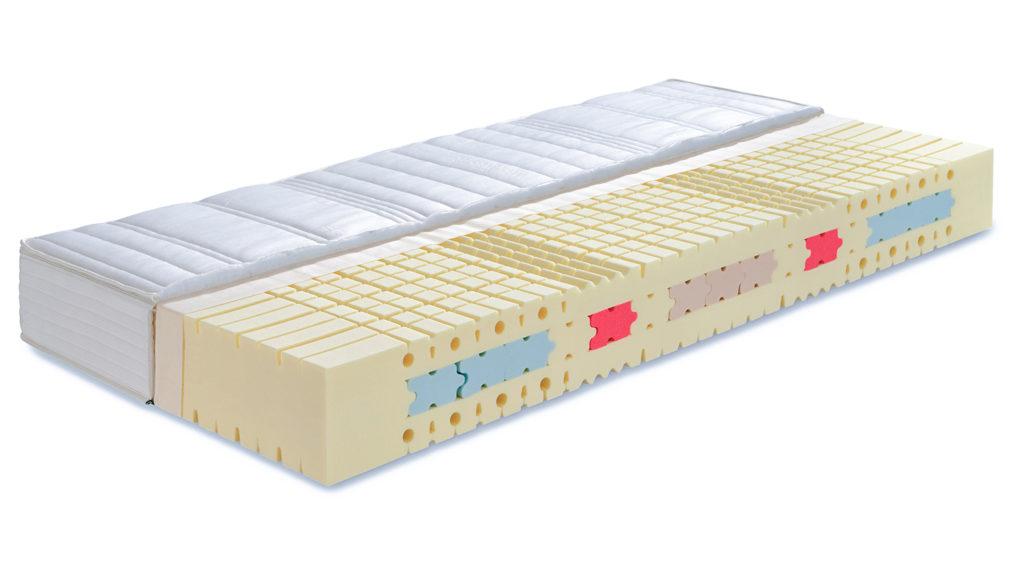 WERKMEISTER MS70 KOMFORT Matratze Querschnitt